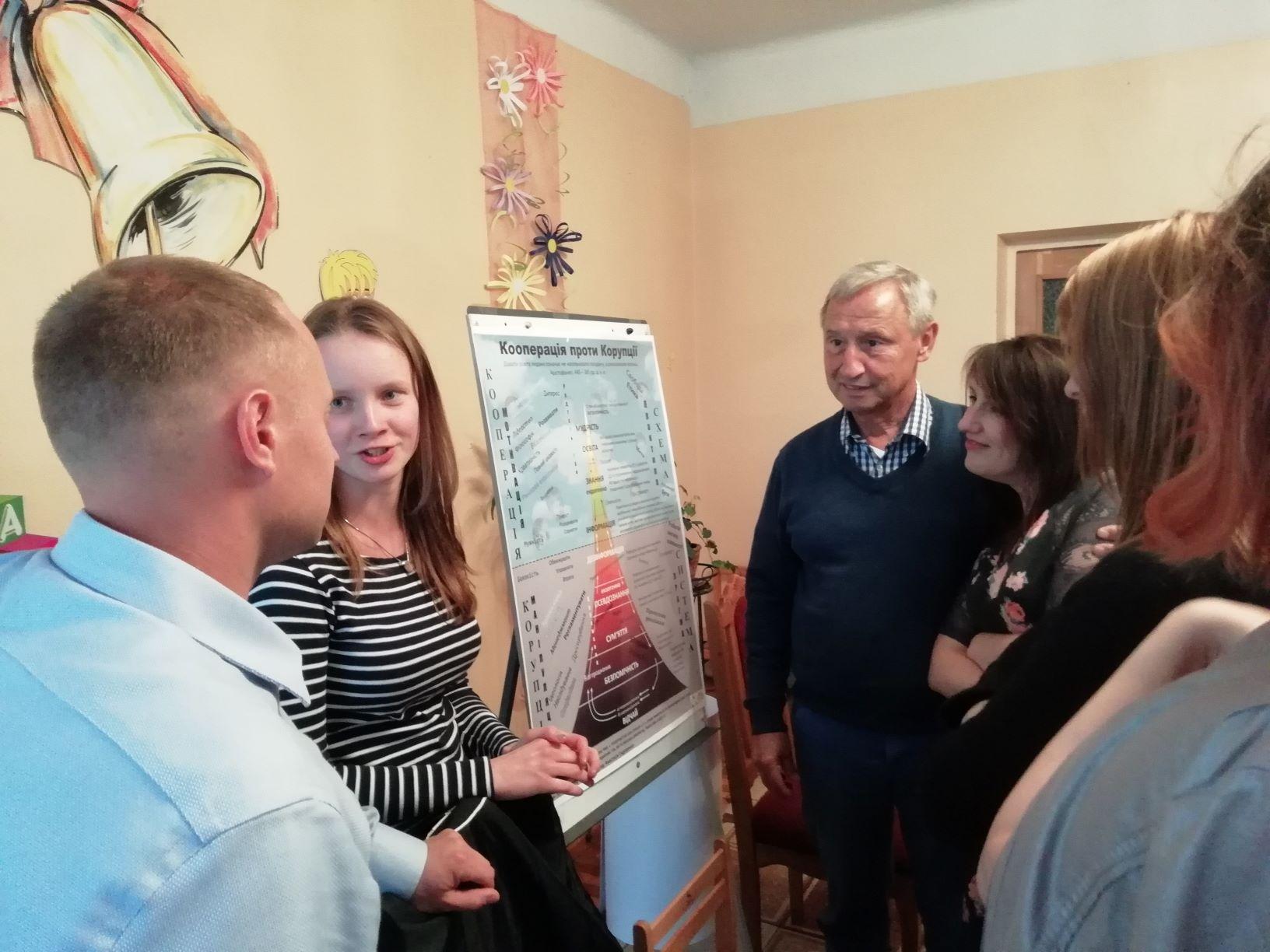 Seminar- und Ausbildungs-Rückmeldungen Ukraine